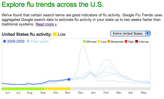 Nu holder Google også øje influenza-epidemier