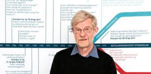 Torben Jørgensen modtager Marie og August Krogh Prisen 2015