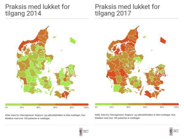 Region Midtjylland: Vi er ikke bekymret for, at mange læger har lukket for tilgang